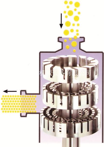 脂肪乳乳化机