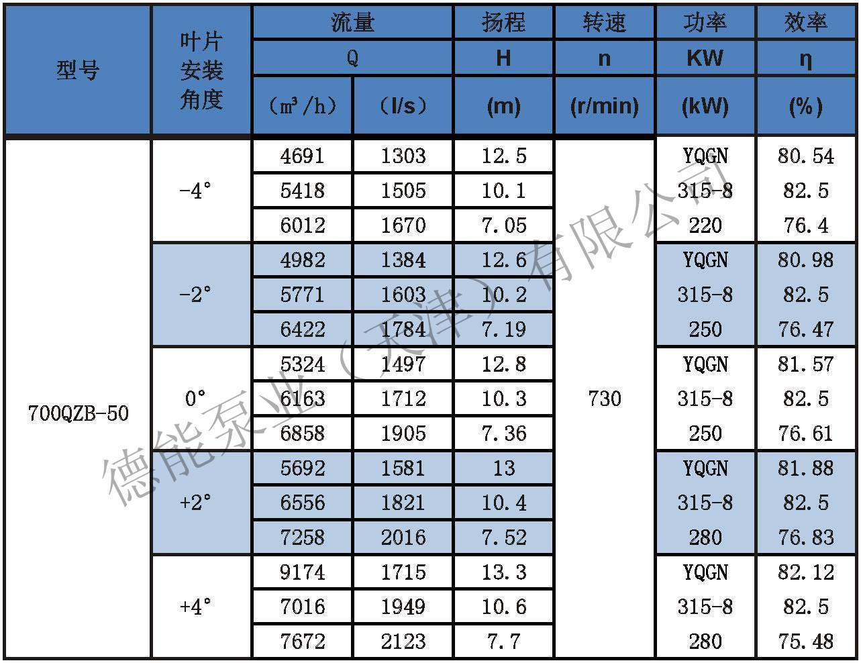 潜水轴流泵参数表分_页面_21.jpg