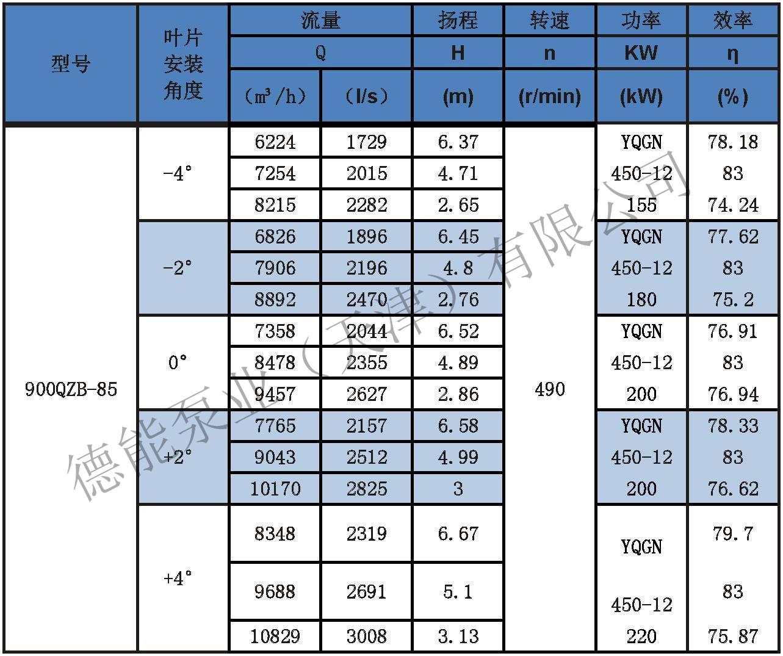 潜水轴流泵参数表分_页面_38.jpg