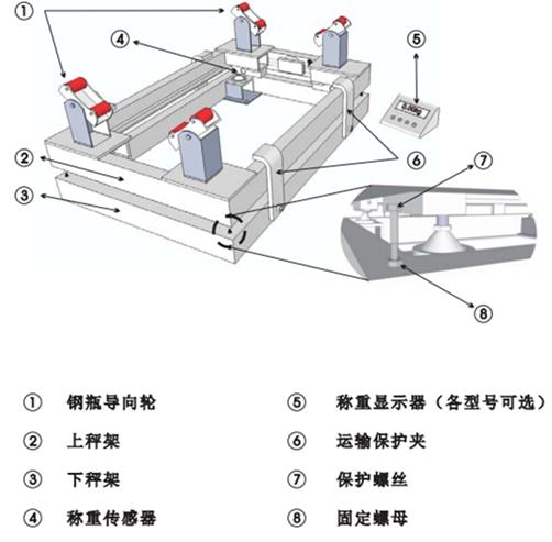 上海钢瓶秤