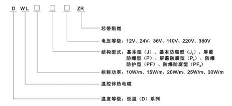 低温控伴热电缆