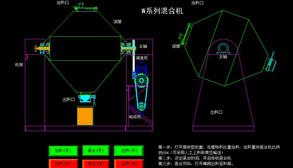 W-双锥混合机