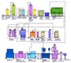 碳酸饮料(含气饮料)整套生产设备及工艺